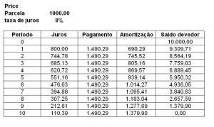 amortizacao_price