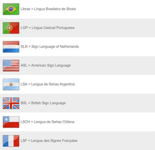 linguages faladas pelo mundo