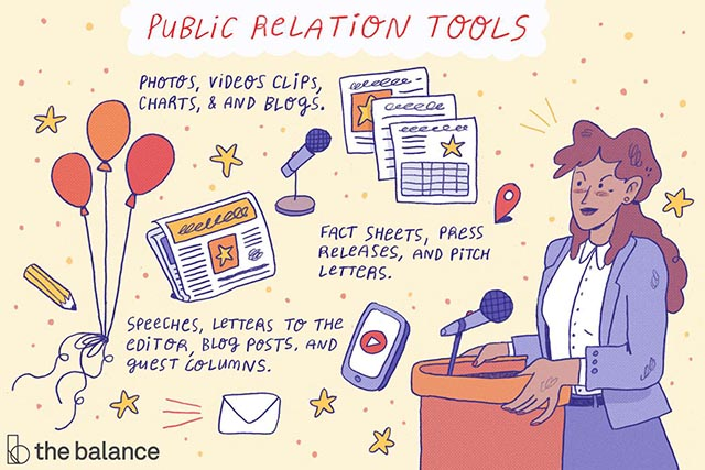 Objetivos das relações públicas II