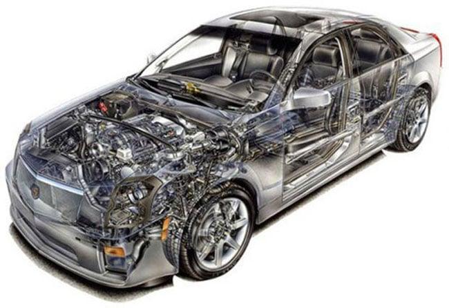 curso de mecanica automotiva online