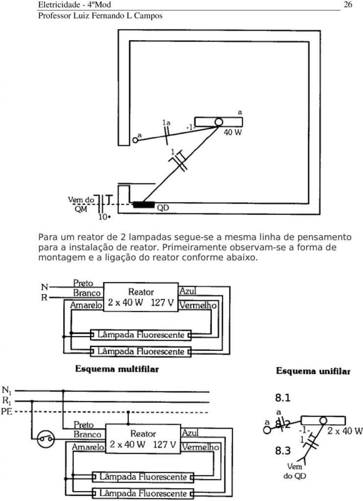 Anexo 1 – Esquemas elétricos de ligação