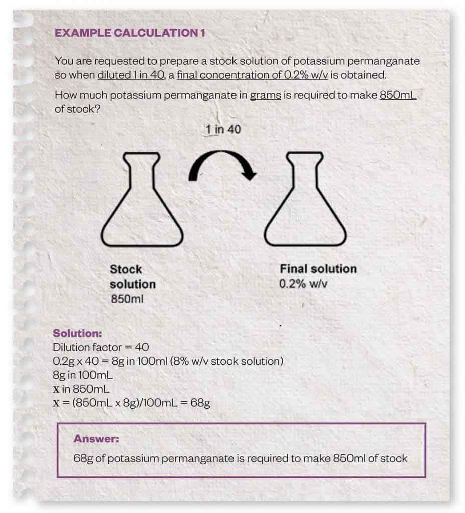 cálculos de farmácia